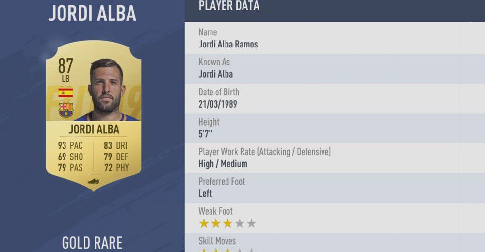 49. Jordi Alba