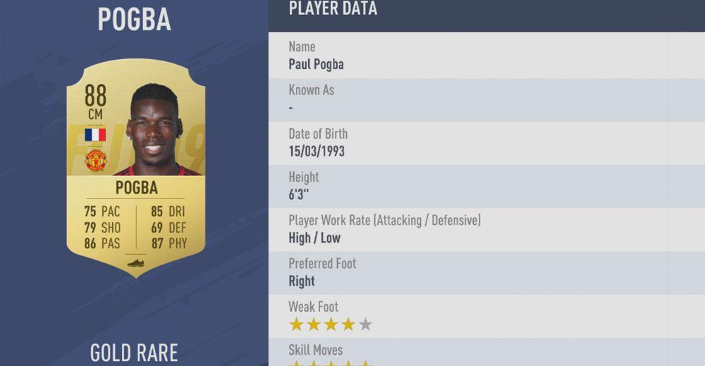 33. Paul Pogba