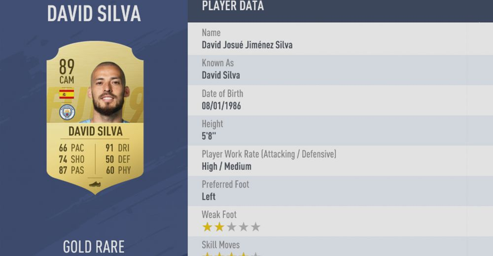 24. David Silva