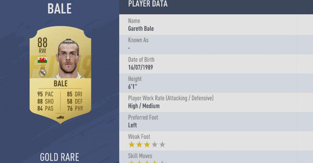 31. Gareth Bale