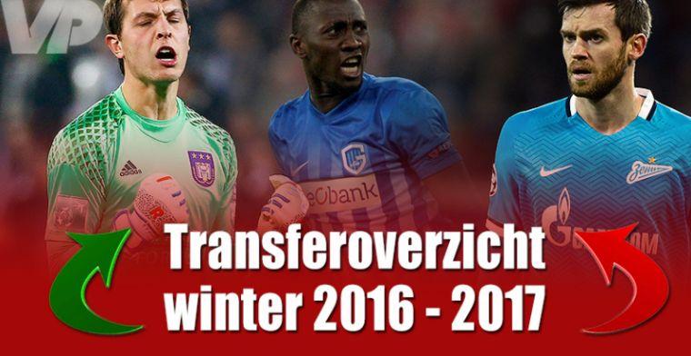 Transferoverzicht: Jupiler Pro League winter 2016 - 2017