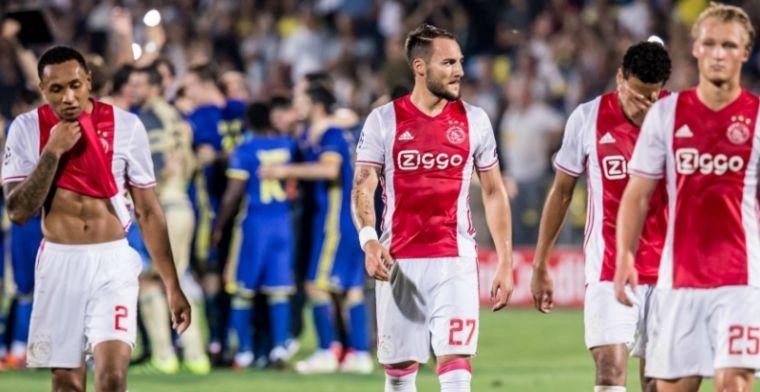 Opvallende sneer voor Ajax uit Rusland: 'Wij hebben wel advies, Manchester United'