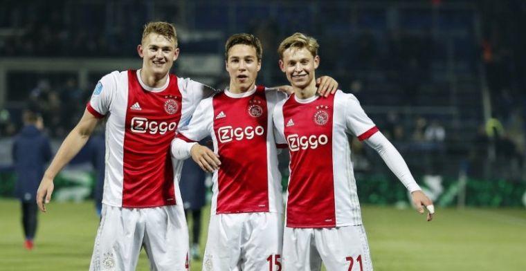 Grootste talenten van Europa beoordeeld: Ajacied aan kop en zes Eredivisie-namen