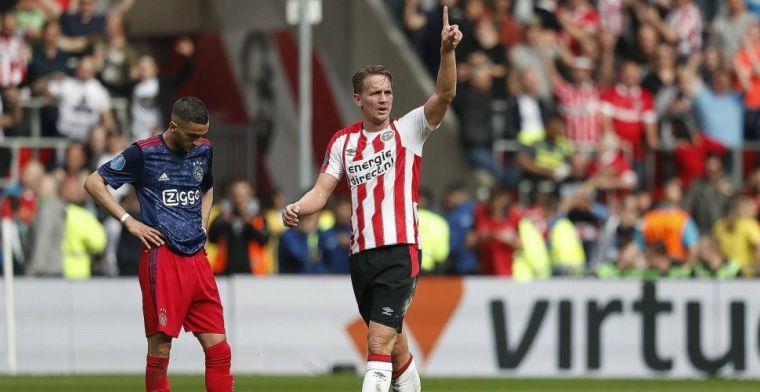 Spelersrapport:  PSV heerst door Schwaab en De Jong, zeven rode cijfers Ajax