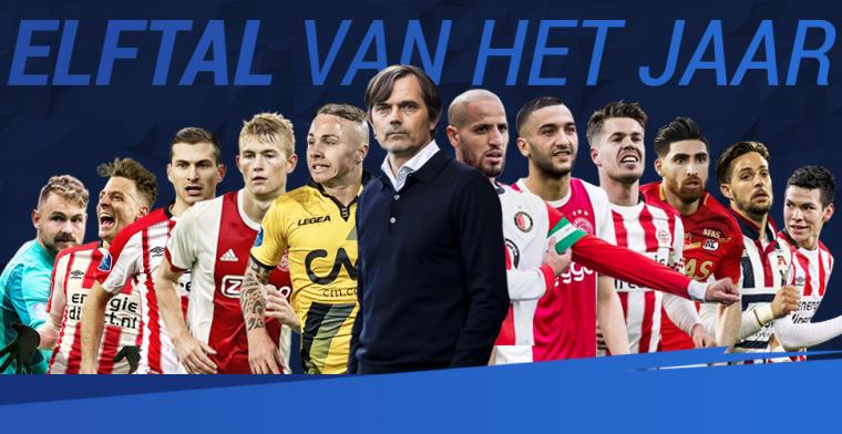 VoetbalPrimeur Elftal van het Jaar: liefst zes PSV'ers, twee keer Ajax
