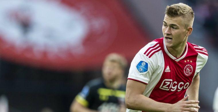 80 miljoen voor Nederlands toptalent? 'Barça, Bayern en Man City zijn niet gek'