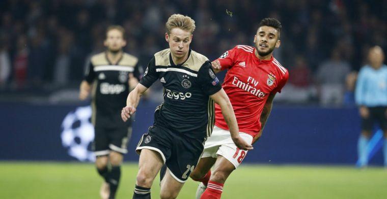 LIVE: Ajax via late goal Mazraoui naar belangrijke zege tegen Benfica (gesloten)