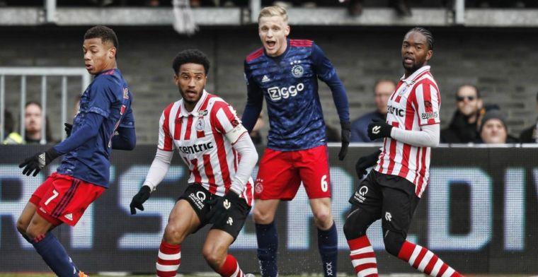 Ajax gaat samenwerken met Sparta: 'Altijd op zoek naar exceptionele talenten'