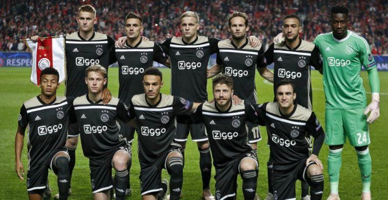 Spelersrapport: Onana valt op, een onvoldoende en twee zevens voor Ajax