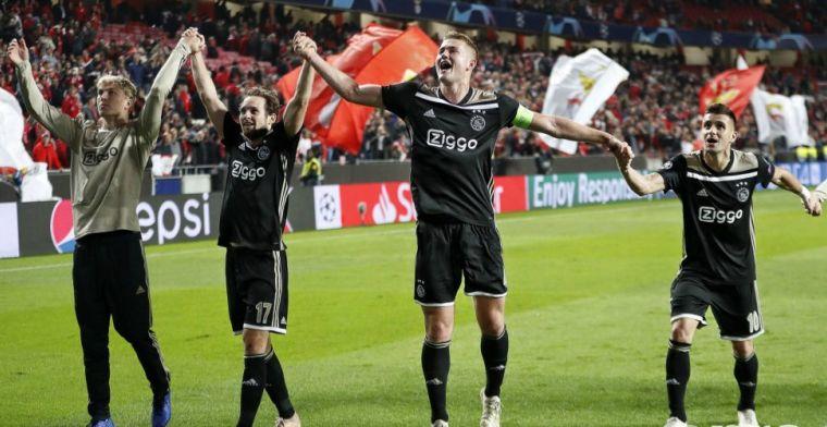 Wat vind jij van de prestaties van PSV en Ajax in de Champions League?