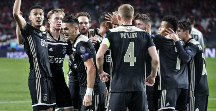 'Ik denk dat ze bij Ajax liever tegen De Graafschap spelen dan tegen Gent'