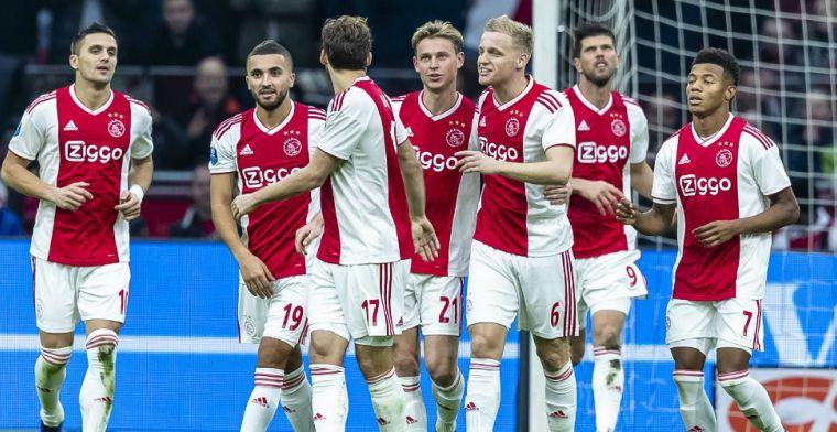 Vijf Ajacieden in Eredivisie Elftal van de Maand, twee PSV'ers en Groningers