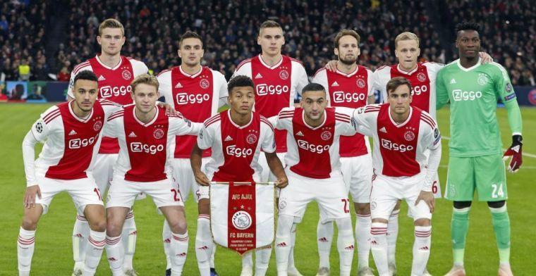 Beste loting voor Ajax besproken: 'Juventus heeft verloren van Young Boys'