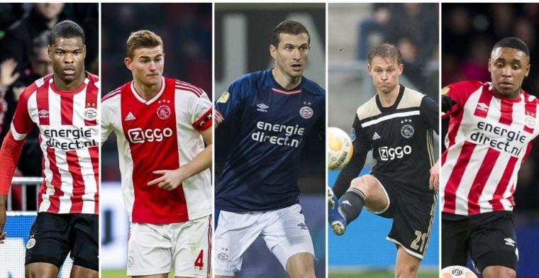 VoetbalPrimeur Elftal van de Eerste Seizoenshelft: Ajax-middenveld en PSV-aanval