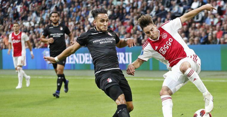 Nee, ik zal nooit basisspeler worden bij clubs als FC Utrecht of Vitesse