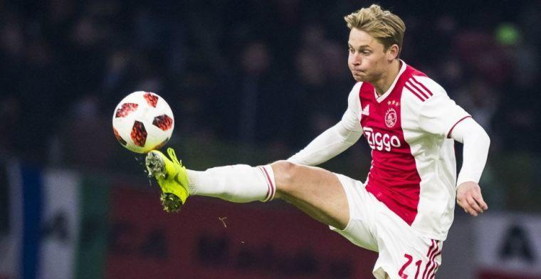 Mirror: Tottenham incasseert fortuin voor Eriksen en meldt zich in Frenkie-rijtje