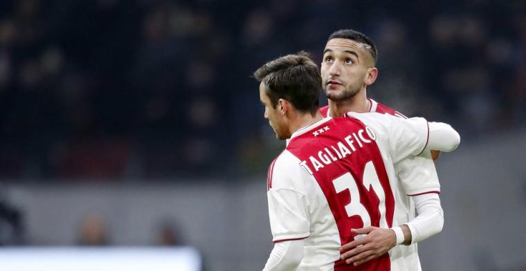 KNVB pakt goals van Ziyech en Tagliafico af: 'Duidelijk te zien op de beelden'