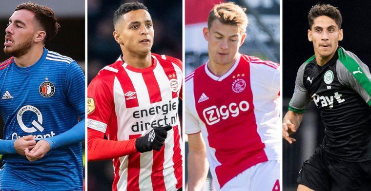 Tienerdreamteam van de Eredivisie: nestor De Ligt, twee keer PSV en Heerenveen