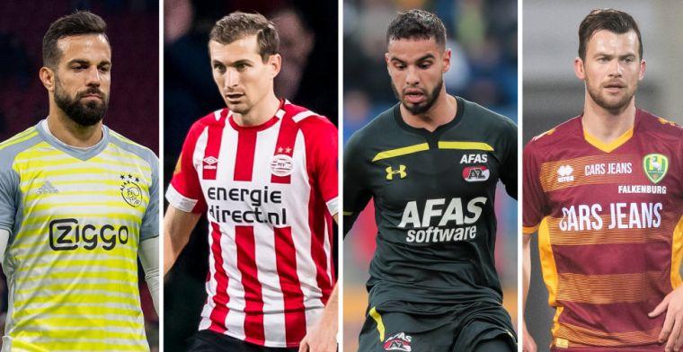 Technisch directeuren aan zet: 191 aflopende contracten in de Eredivisie