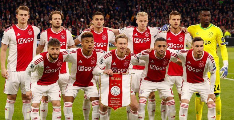 Europees eindrapport van Ajax: De Ligt en Ziyech beste jongetjes van de klas