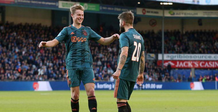 Tien Ajacieden en PSV'ers in elftal van het jaar, prijs voor De Jong en Angelino