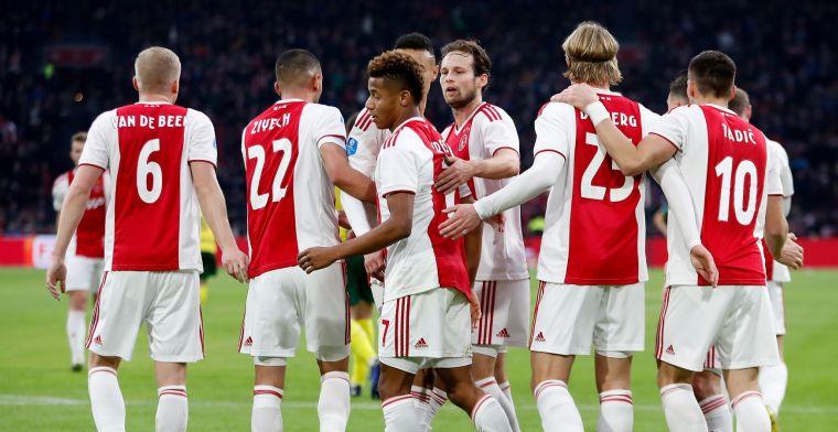 Leven na De Ligt, Frenkie en Ziyech: zo kan de nieuwe Ajax-basis eruit gaan zien