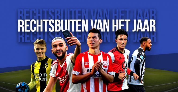 VoetbalPrimeur Elftal van het Jaar: rechtsbuiten