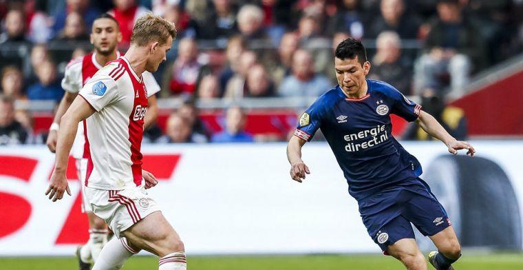 ED komt met Lozano-update: Napoli sprak alleen met Raiola, PSV 'wacht op meer'
