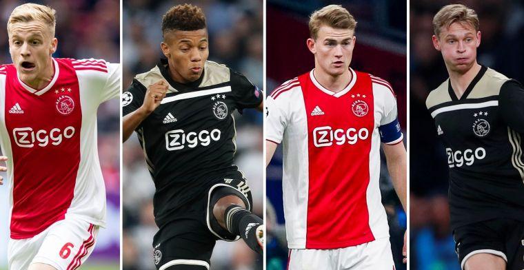 Waarde van Ajax-selectie knalt door het dak: verschil met PSV 270 miljoen (!) euro