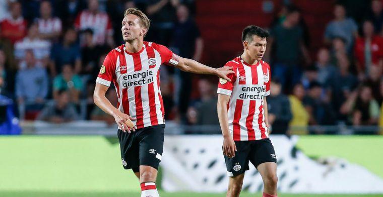 ED: Transfer Lozano nabij, tweede contractaanbieding in één jaar tijd voor De Jong