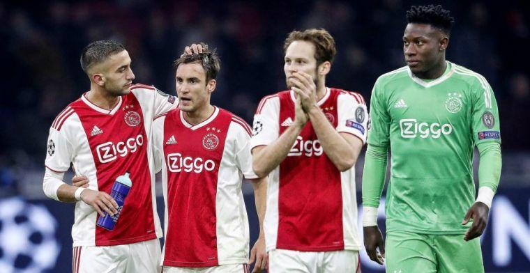 Meer duidelijkheid voor Ajax: nog elf mogelijke tegenstanders in voorronde CL