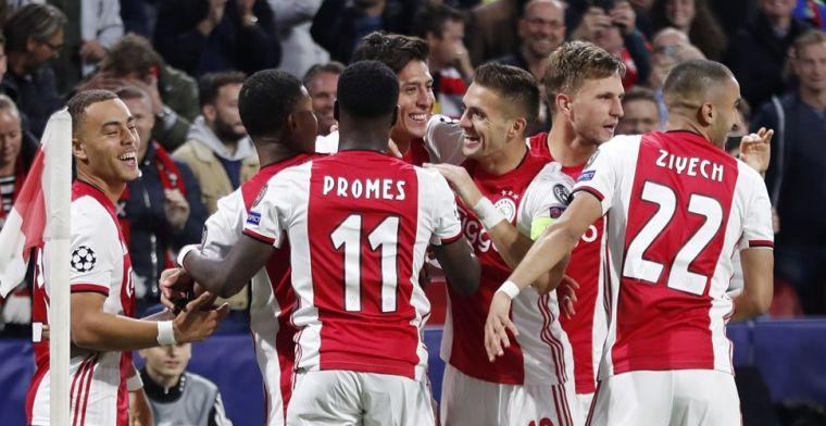 Hier liggen de kansen én schuilen de gevaren voor Ajax tegen Valencia