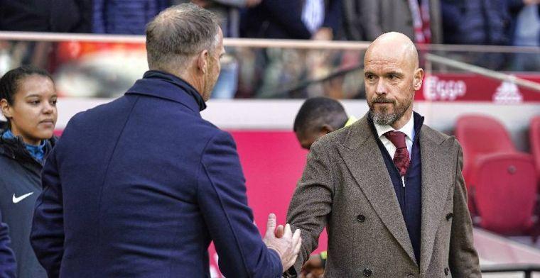 Ten Hag aan tafel met Klopp en Guardiola: 'Ze weten precies hoe Ajax speelt'