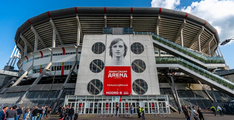 EK 2020 verspreid door Europa: alle stadions én speelsteden op een rij