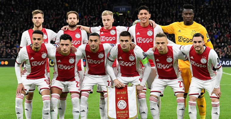 Twitter doet onderzoek: Ajax achtste op lijst van meest besproken sportclubs