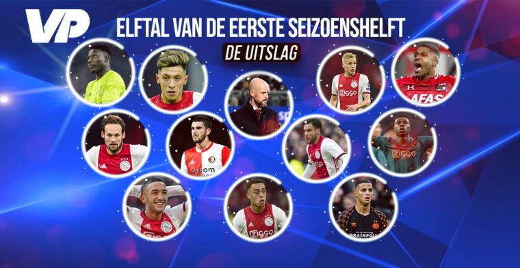 Elftal van Eerste Seizoenshelft: Ajax overklast eenlingen AZ, PSV en Feyenoord