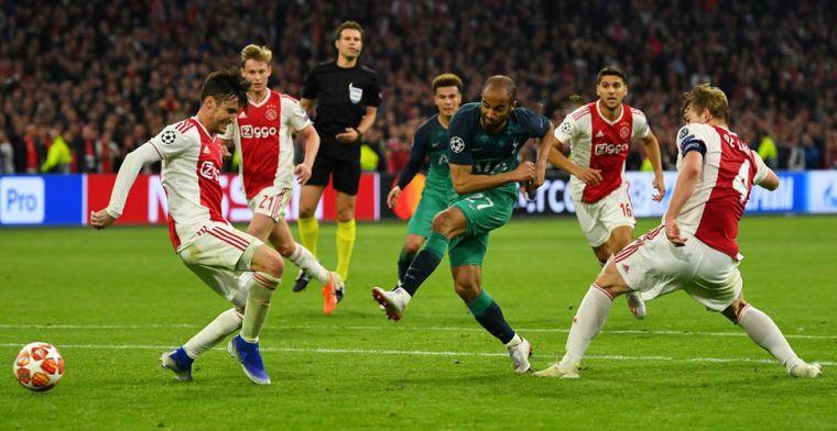 Lucas Moura én tv-inkomsten kosten Ajax plekje in financiële top-20 van Europa