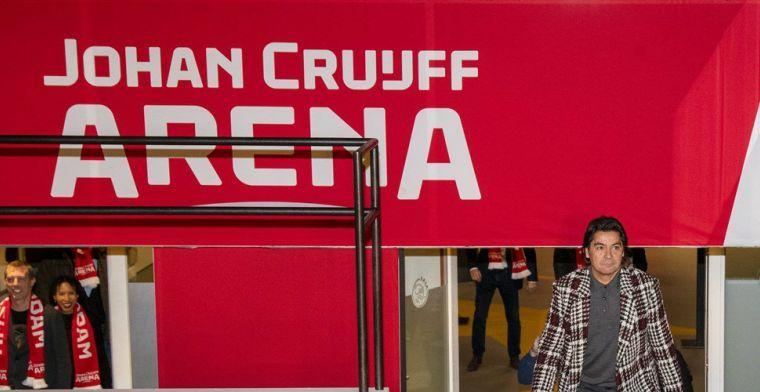 Capaciteit van de Johan Cruijff Arena verhoogd: meer kaarten voor Ajax-supporters