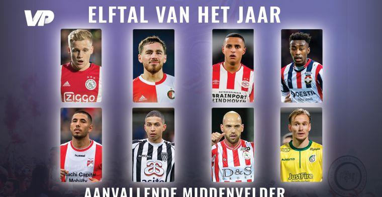 VoetbalPrimeur Elftal van het Jaar: aanvallende middenvelders