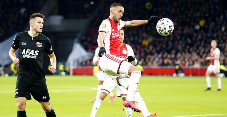 Nauwelijks besmettingen in buitenlucht: hoop gloort voor Nederlandse voetbal