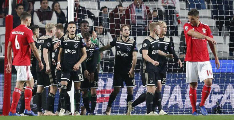 Ajax mag PAOK bedanken en ontloopt Barça, Manchester City, Dortmund en Chelsea