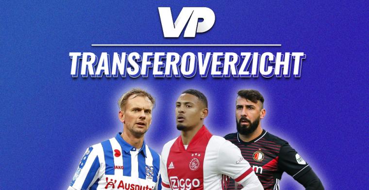 Transferoverzicht: alle inkomende en uitgaande wintertransfers in de Eredivisie