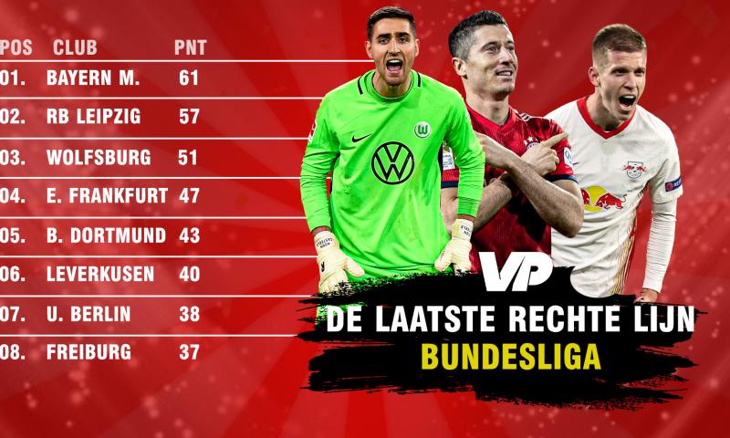 Afbeelding: Laatste rechte lijn in de Bundesliga: do-or-die in Leipzig en treurmars Schalke