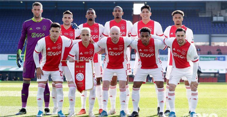 Rapport van de Kampioen: hoogste cijfer Tadic, slechts één onvoldoende voor Ajax