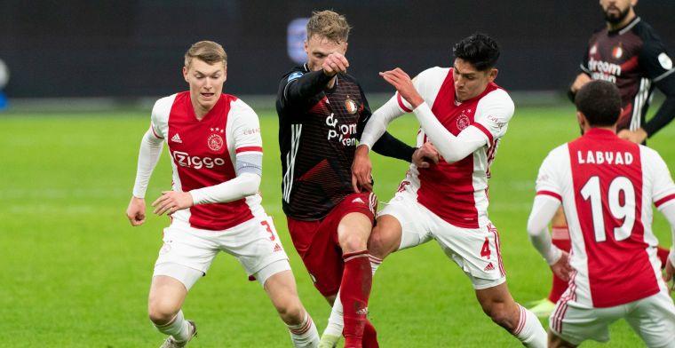 'Als ADO van Feyenoord kan winnen, kan Feyenoord zeker van Ajax winnen'