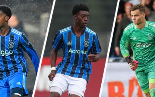 Beste opleiding van Europa: zeven toptalenten die op termijn Ajax 1 kunnen halen